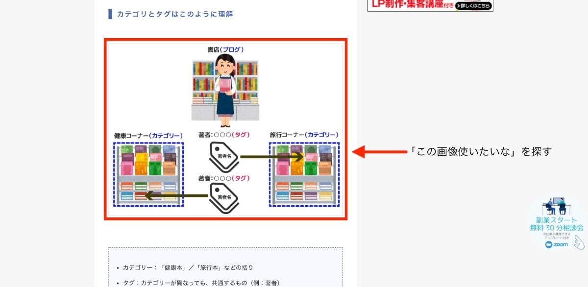 【ブログ初心者/執筆作業・その12】ブログで使用する画像の作り方