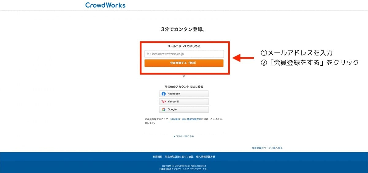 画像2-crowdworks-request-method