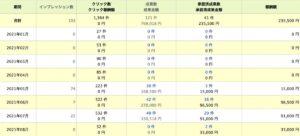 画像2-moshimo-affiliate