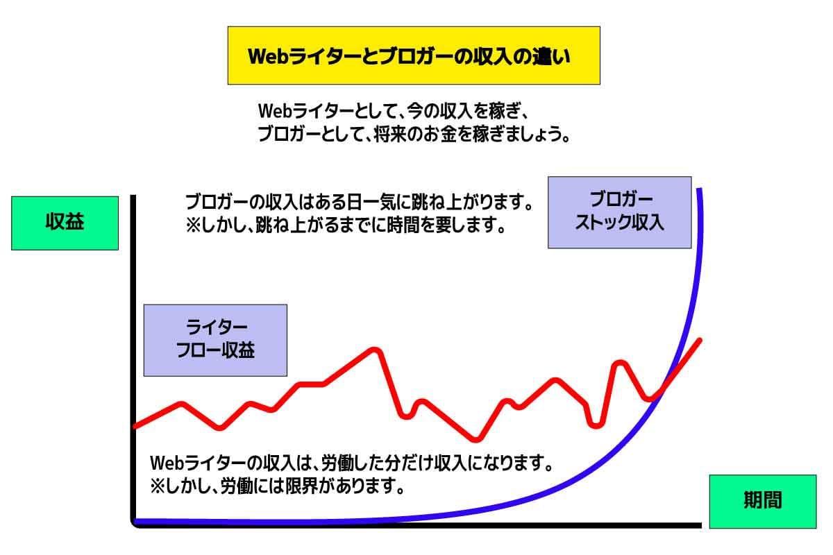 画像3-yossen-cool-blog-department