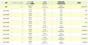 画像6-7-seo-measures