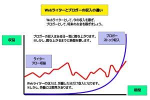 画像3-webmarks