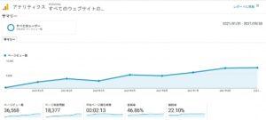 画像1-how-to-attract-customers-to-your-blog