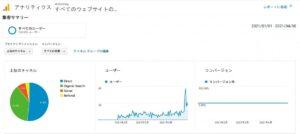 画像2-how-to-attract-customers-to-your-blog